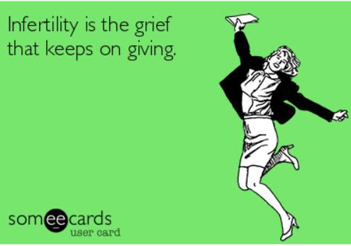 Infertility grief